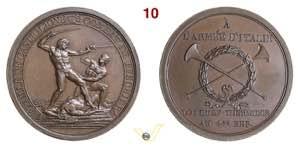 1796 - Battaglia Castiglione e Peschiera ...